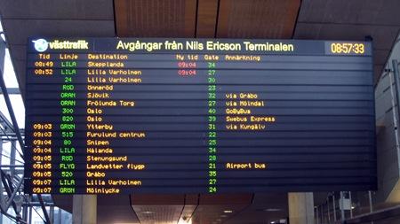 Lite roligare skärm än de som finns på Stockholm C