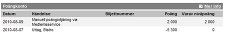 """Fjärde """"Falska"""" uttaget av SJ Priopoäng"""