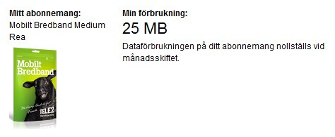 Mitt Tele2 Mobilt Bredband