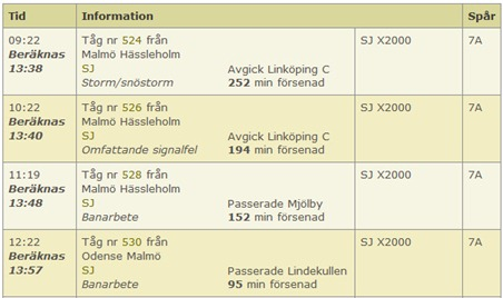 Fullskärmsinfångning 2011-11-28 131529